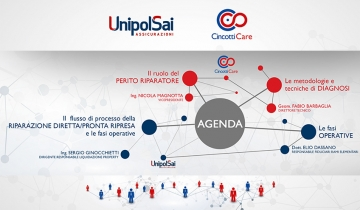 Evento Cincotti Care - Roma